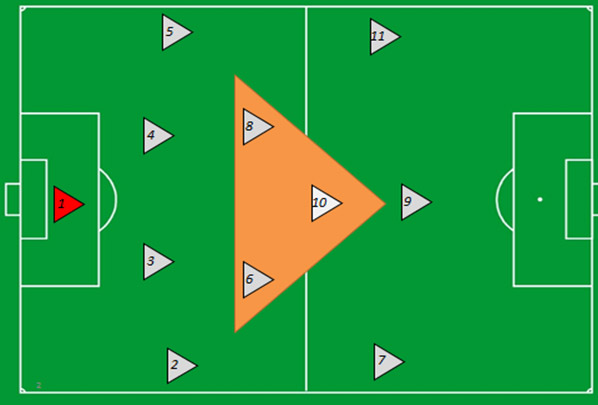 soccer field dimensions images frompo